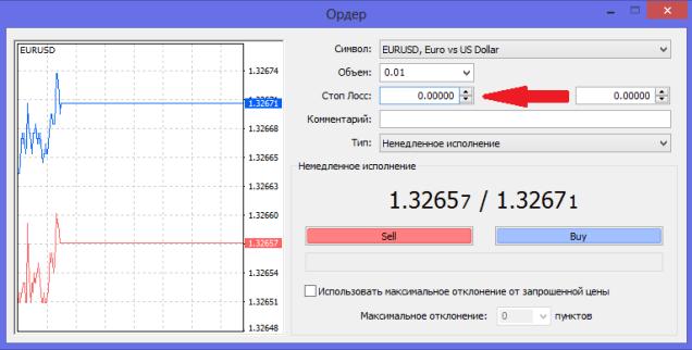 Приклад установки стоп лосс в терміналі MetaTrader4
